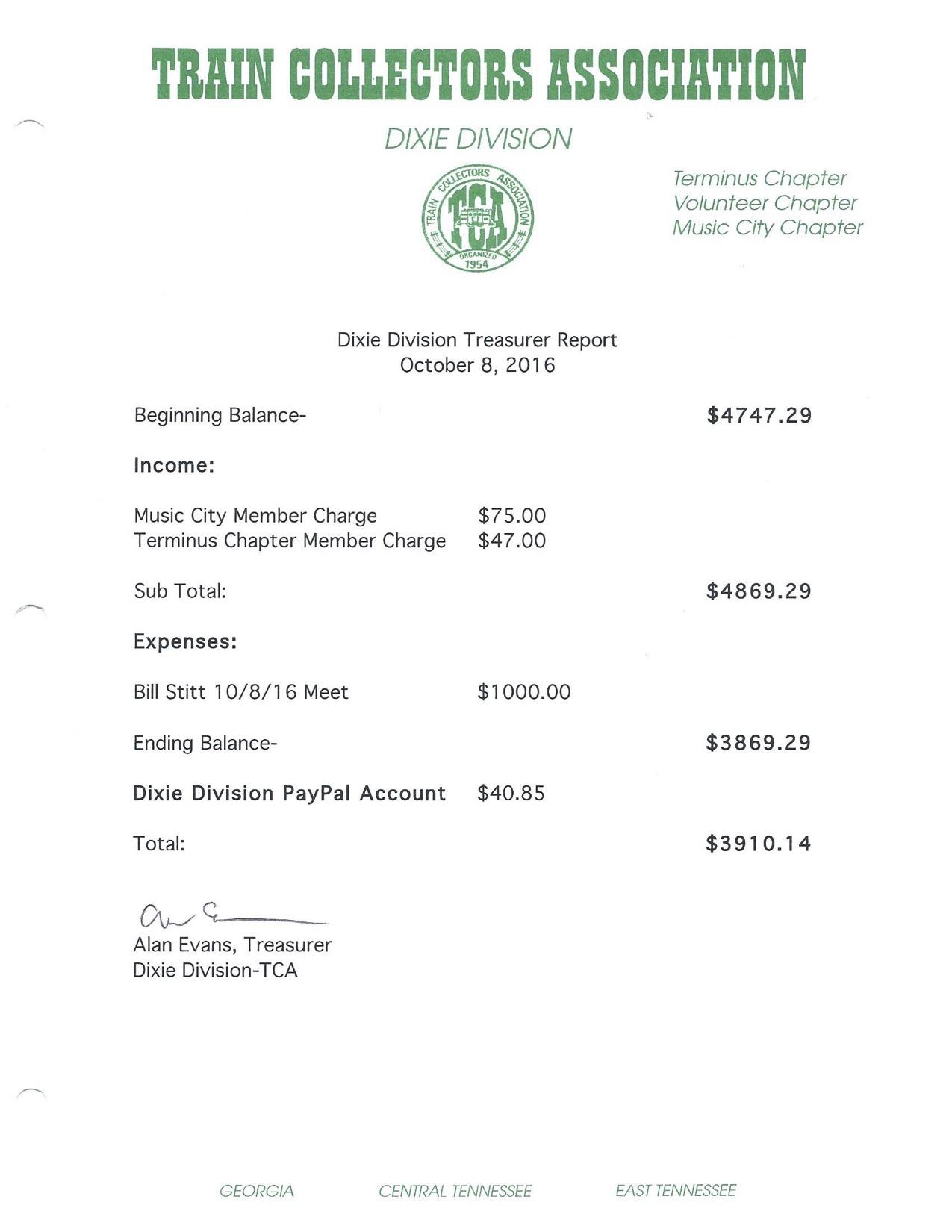 dixie-division-treasurer-report-10-8-16